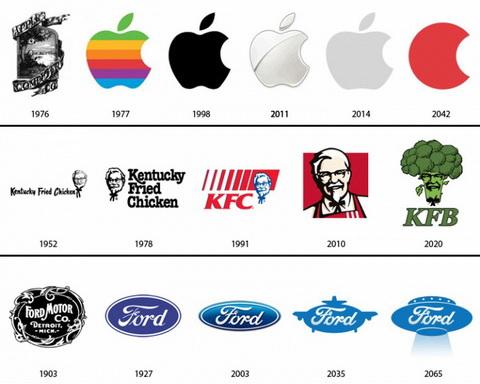 future_logos_1