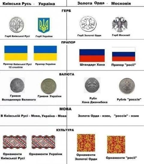 ukr_rus