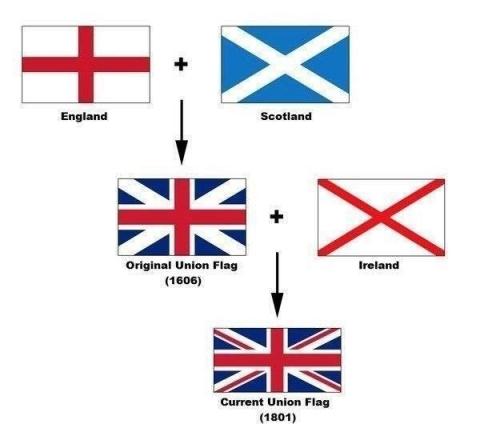 britain_flag